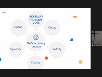 Ako merať dopad a zabezpečiť dlhodobú udržateľnosť filantropického programu?